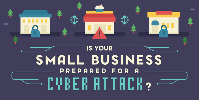 Is your small business prepared for a cyber attack
