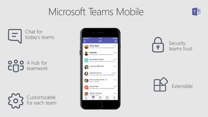 Microsoft Teams Mobile App Features